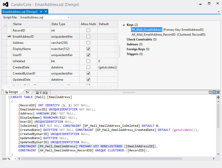 Sql server database project csdn for Table design view definition
